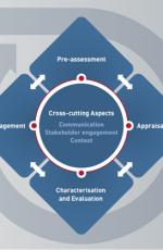 風險社會下空污政策的治理鴻溝:風險治理架構之應用